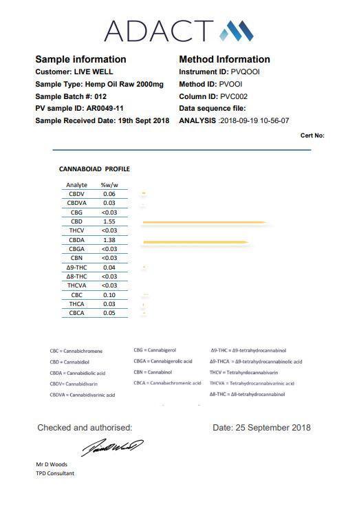 LVWell CBD 2000mg 10ml Raw Cannabis Oil