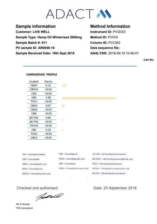 LVWell CBD 2000mg Winterised 10ml Hemp Seed Oil